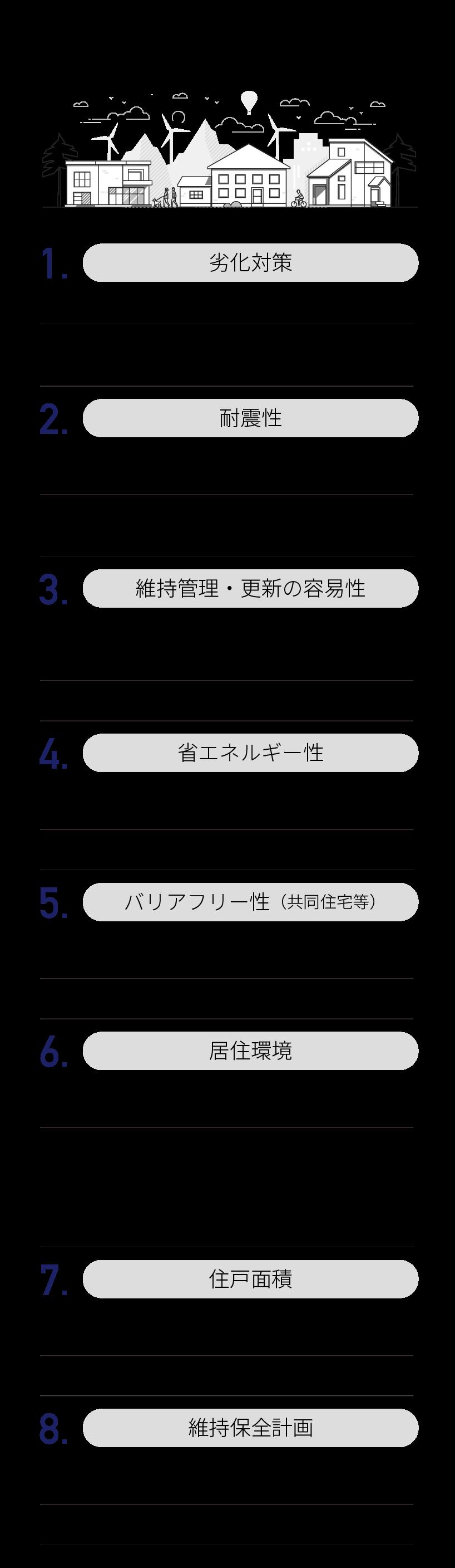 基準を満たした住宅のみが長期優良住宅として都道府県に認定されます