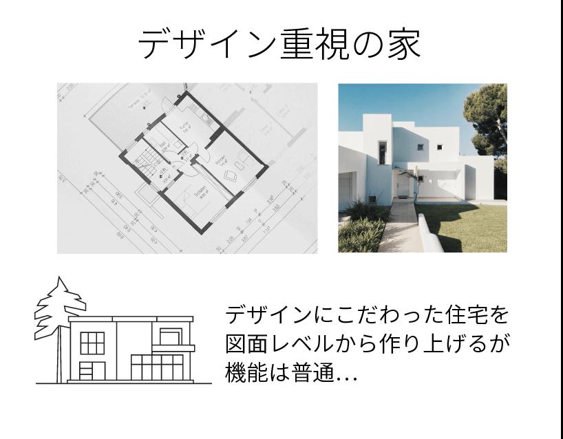デザイン面だけでなく、高気密高断熱住宅・長期優良住宅を実現します。
